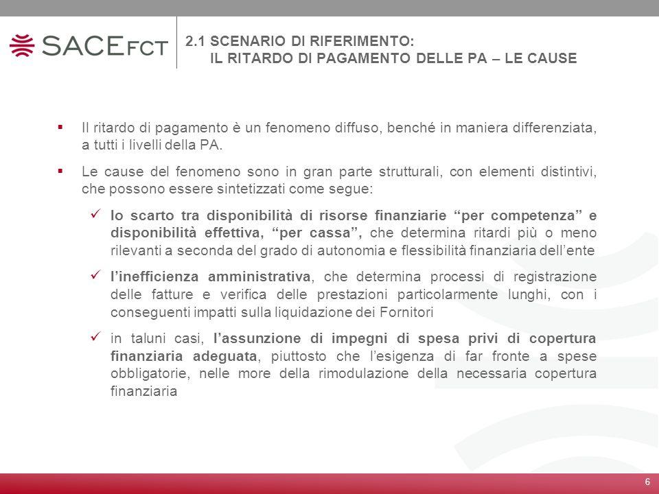 2.1 SCENARIO DI RIFERIMENTO: IL RITARDO DI PAGAMENTO DELLE PA – LE CAUSE