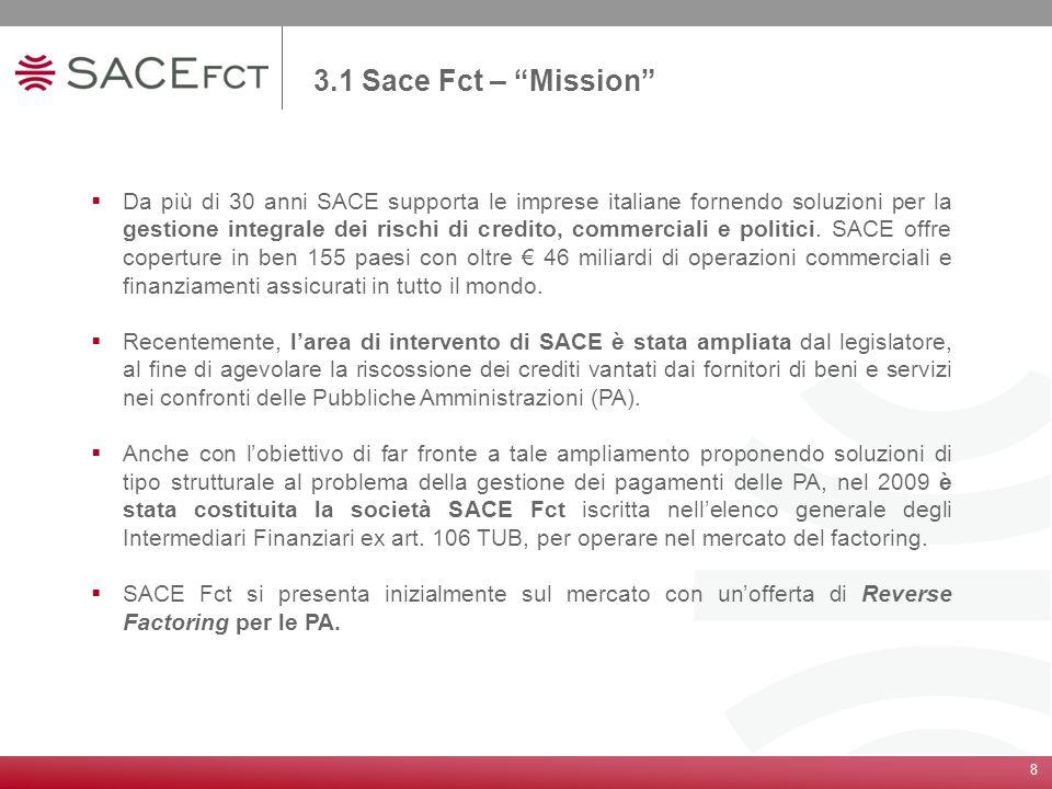 3.1 Sace Fct – Mission