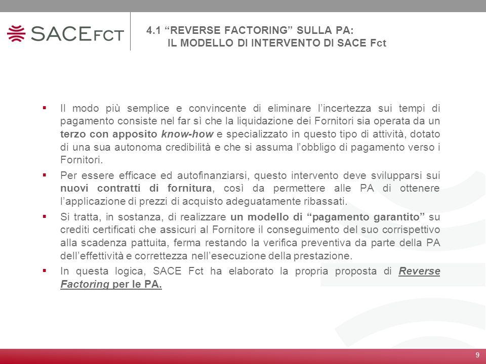 4.1 REVERSE FACTORING SULLA PA: IL MODELLO DI INTERVENTO DI SACE Fct