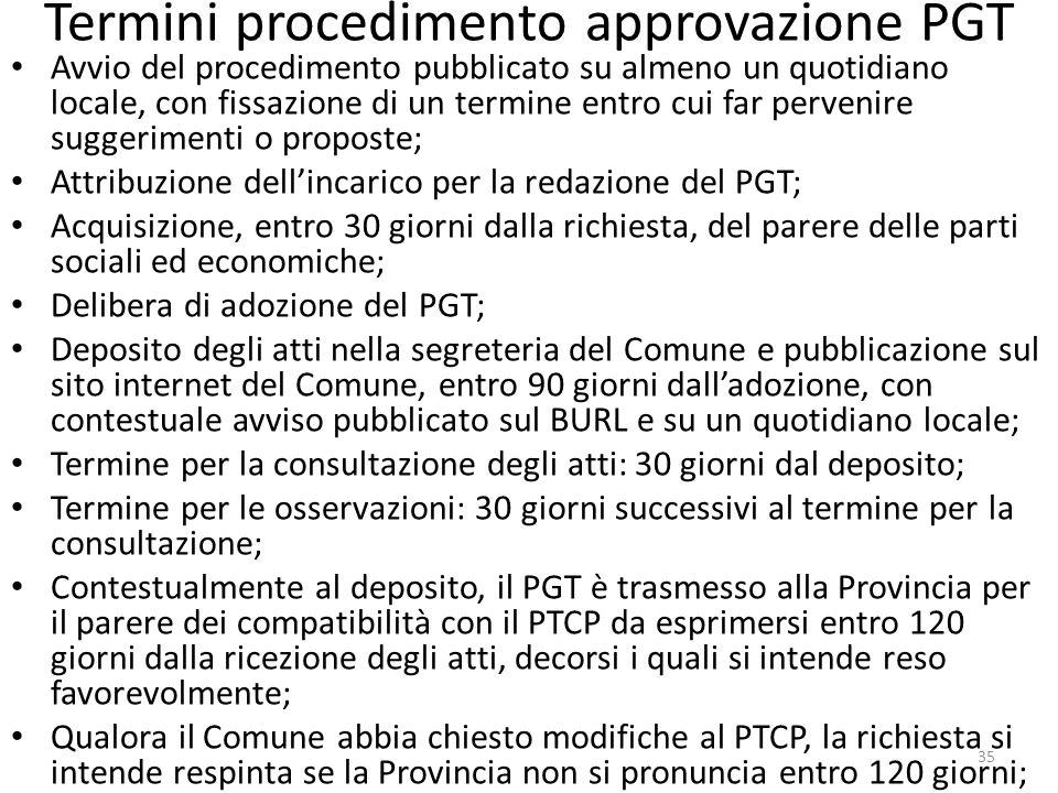 Termini procedimento approvazione PGT