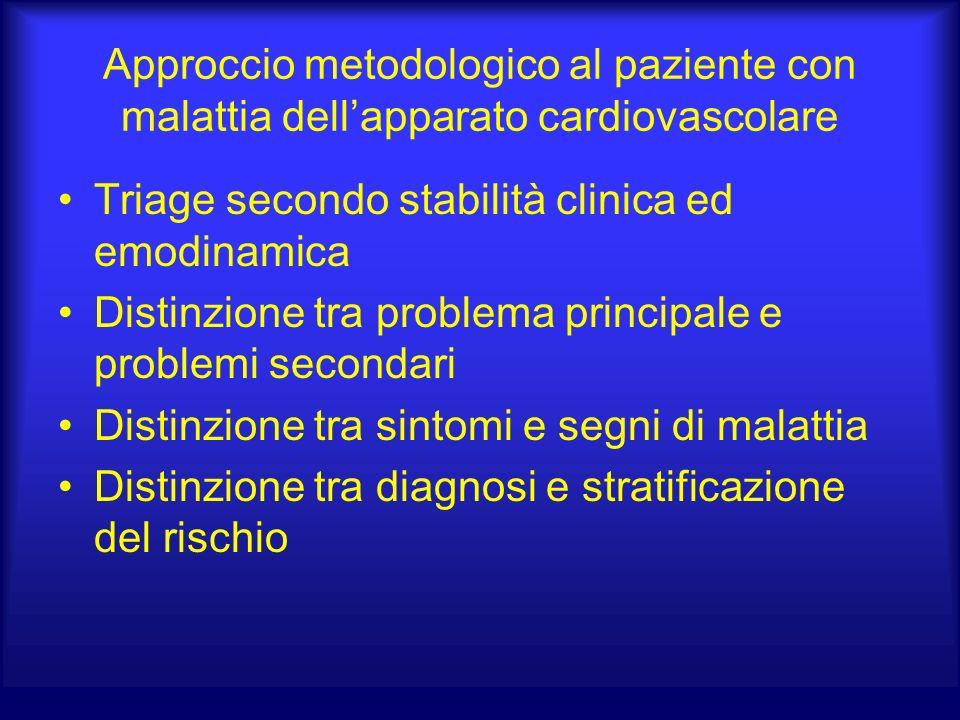 Approccio metodologico al paziente con malattia dell'apparato cardiovascolare