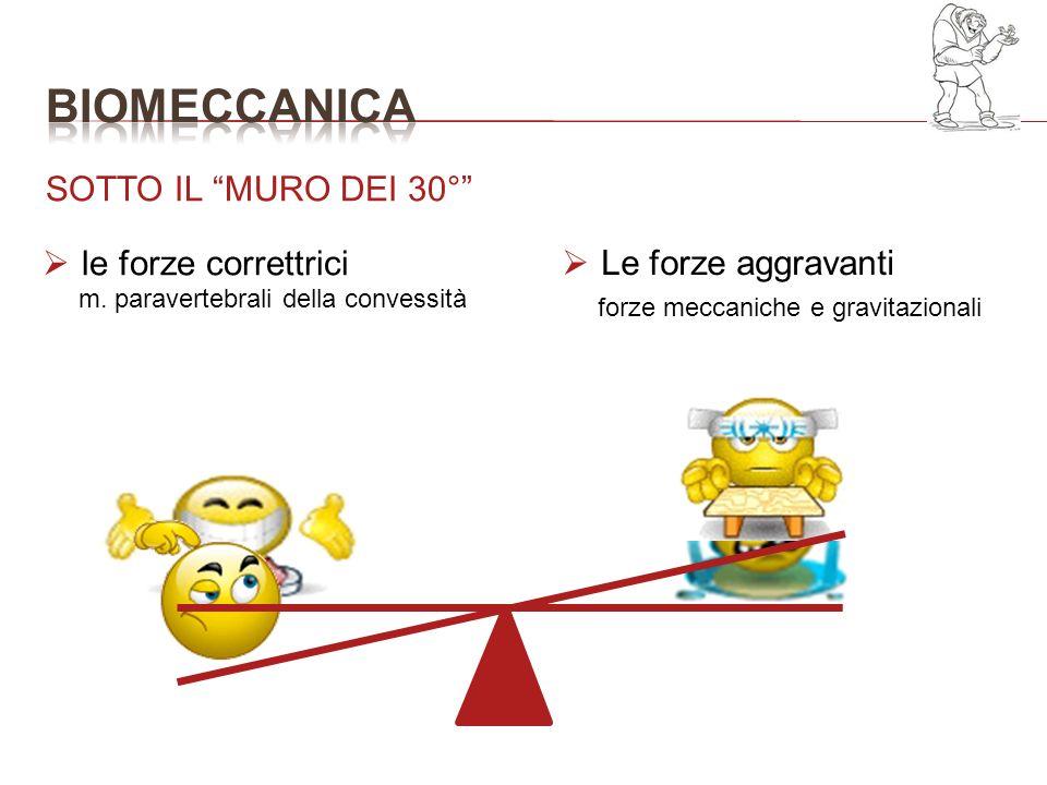 bioMECCANICA SOTTO IL MURO DEI 30° le forze correttrici