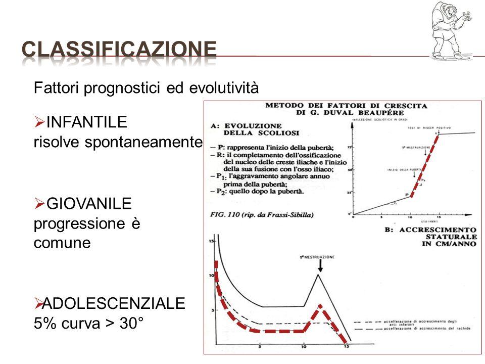 CLASSIFICAZIONE Fattori prognostici ed evolutività