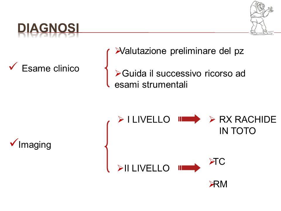 DIAGNOSI Esame clinico Imaging Valutazione preliminare del pz