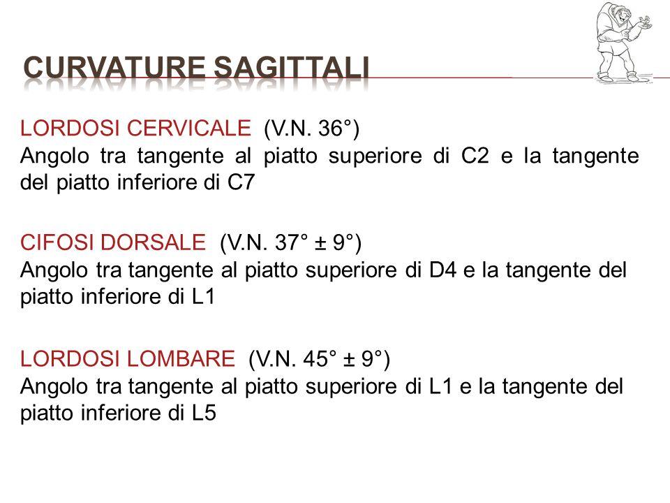 Curvature sagittali LORDOSI CERVICALE (V.N. 36°)