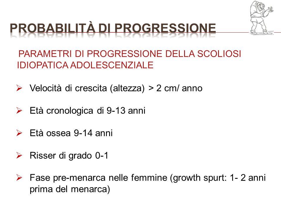 PROBABILITà DI PROGRESSIONE