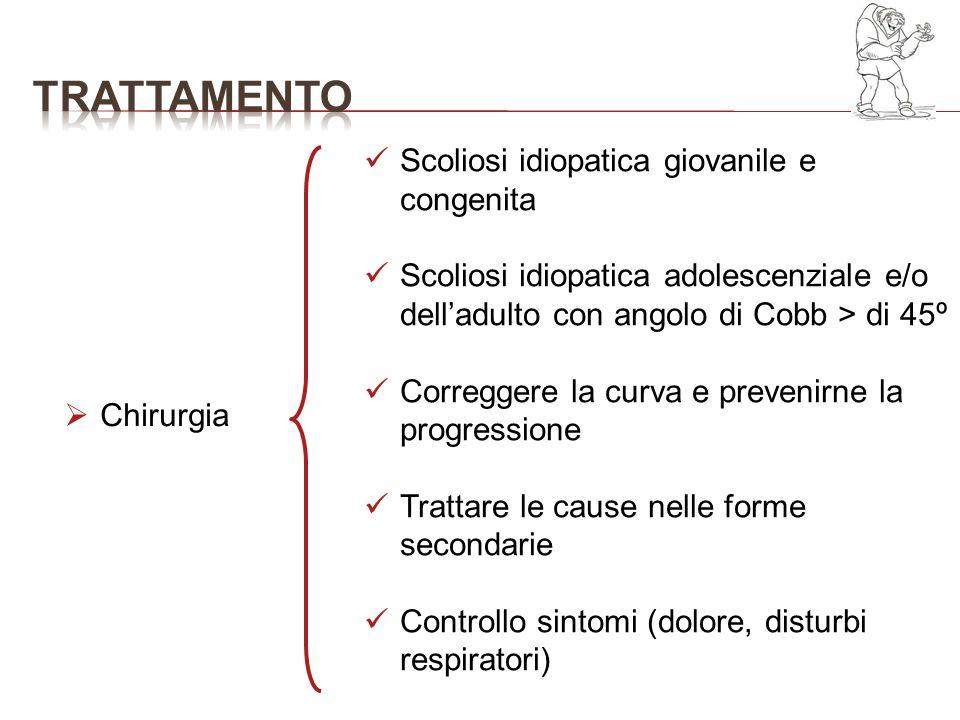trattamento Scoliosi idiopatica giovanile e congenita