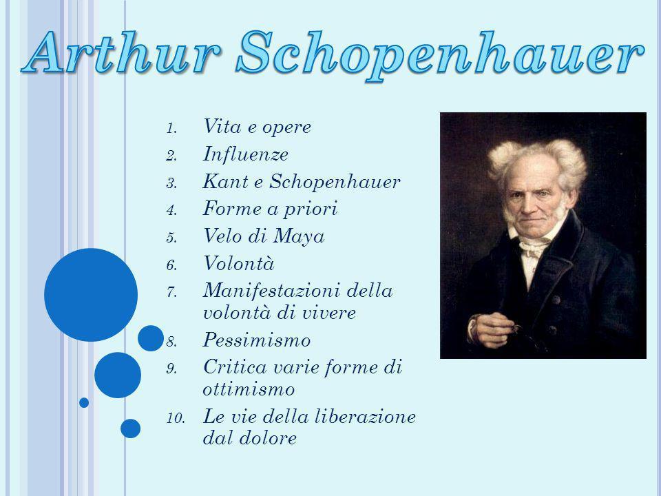 Arthur Schopenhauer Vita e opere Influenze Kant e Schopenhauer
