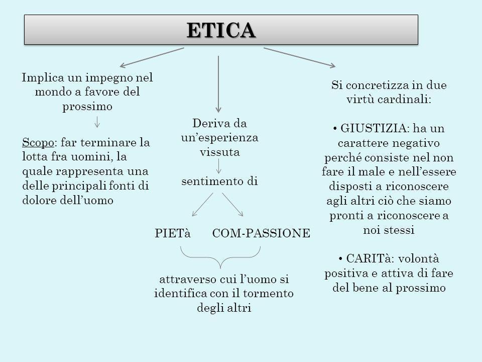 ETICA Implica un impegno nel mondo a favore del prossimo