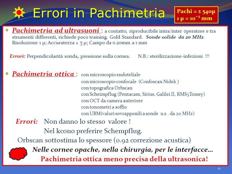 Errori in Pachimetria Pachi = ± 540µ. 1 µ = 10¯³ mm.