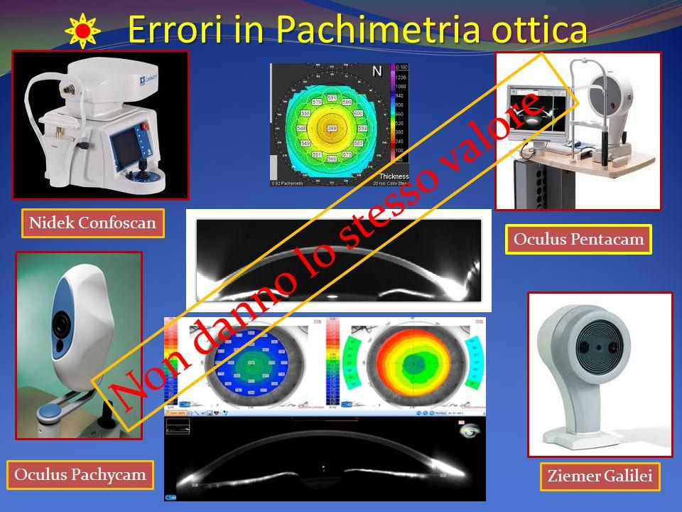 Errori in Pachimetria ottica