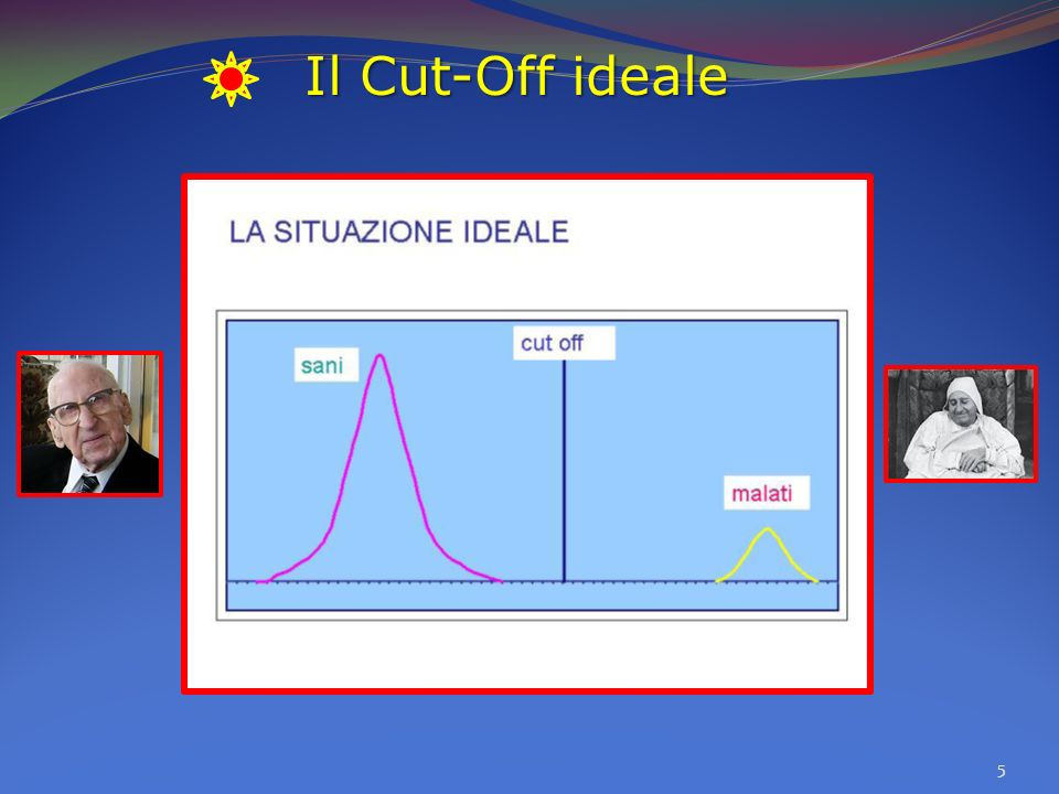 Il Cut-Off ideale