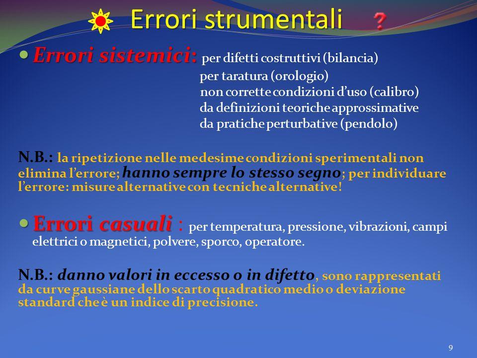 Errori strumentali Errori sistemici: per difetti costruttivi (bilancia) per taratura (orologio) non corrette condizioni d'uso (calibro)