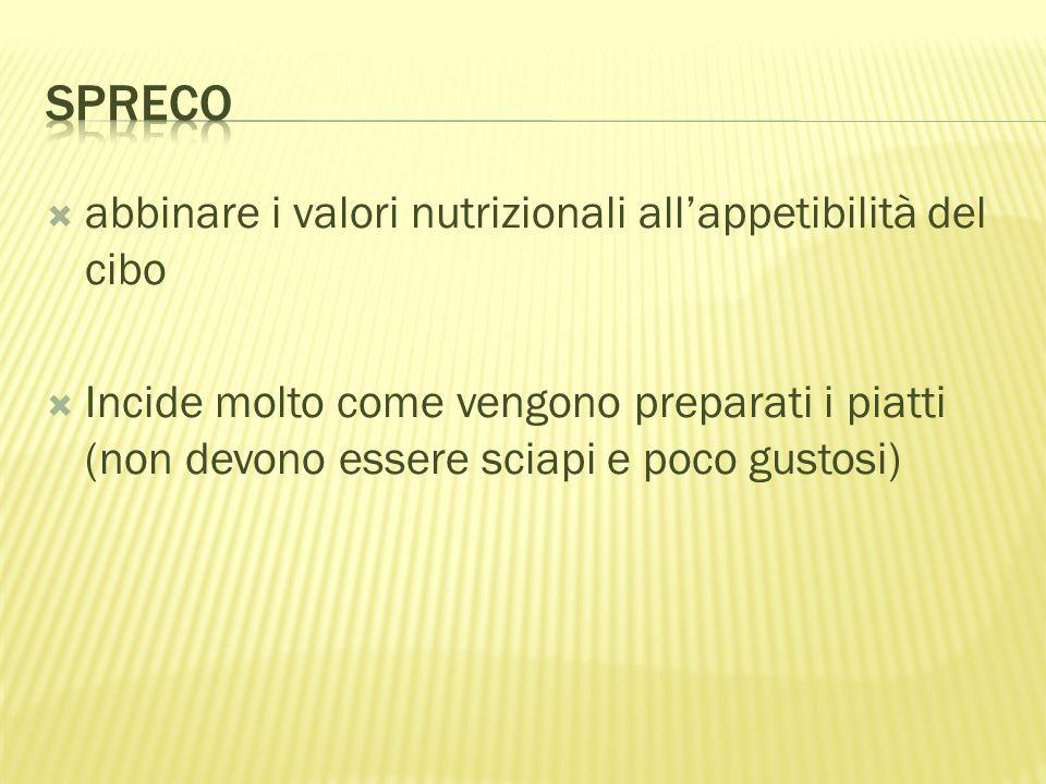 Spreco abbinare i valori nutrizionali all'appetibilità del cibo