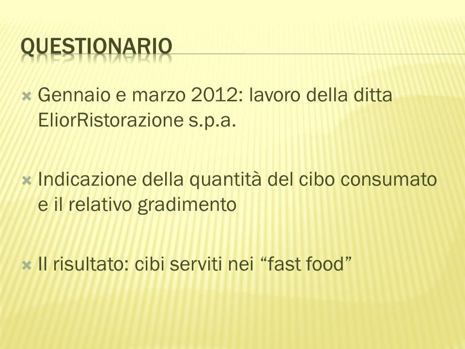 Questionario Gennaio e marzo 2012: lavoro della ditta EliorRistorazione s.p.a.