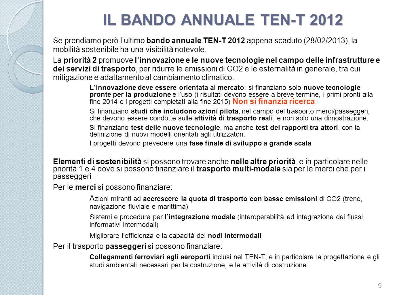IL BANDO ANNUALE TEN-T 2012