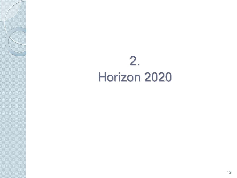 2. Horizon 2020 12