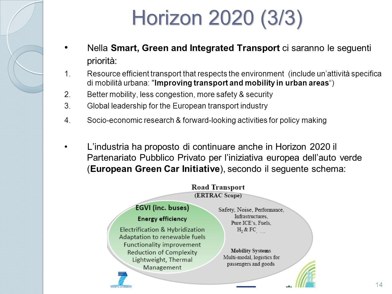 Horizon 2020 (3/3) Nella Smart, Green and Integrated Transport ci saranno le seguenti priorità: