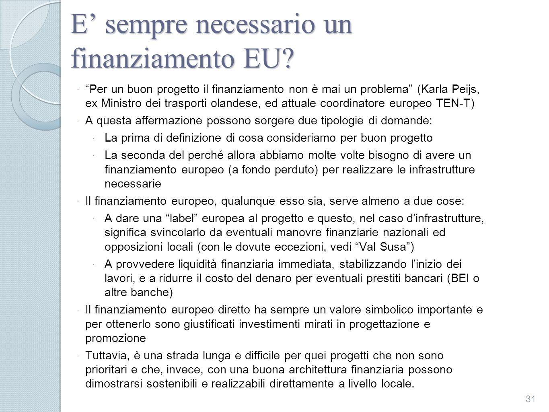 E' sempre necessario un finanziamento EU