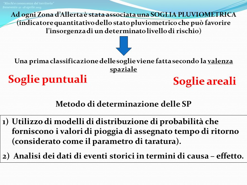Metodo di determinazione delle SP