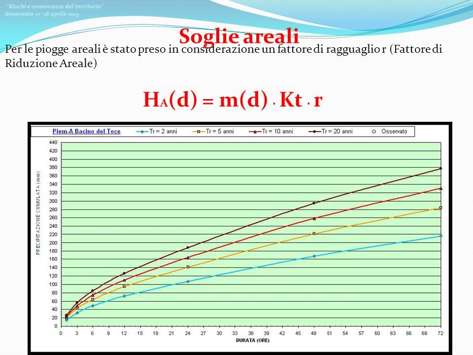 Soglie areali HA(d) = m(d) · Kt · r