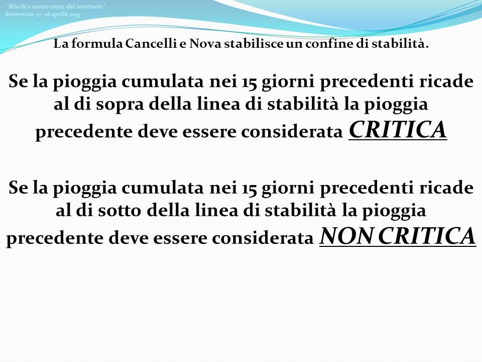 La formula Cancelli e Nova stabilisce un confine di stabilità.