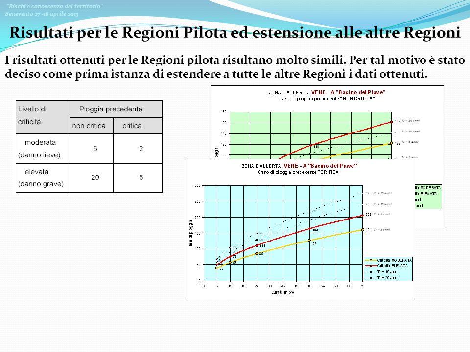 Risultati per le Regioni Pilota ed estensione alle altre Regioni