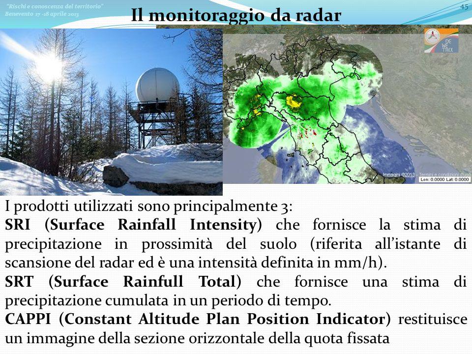 Il monitoraggio da radar