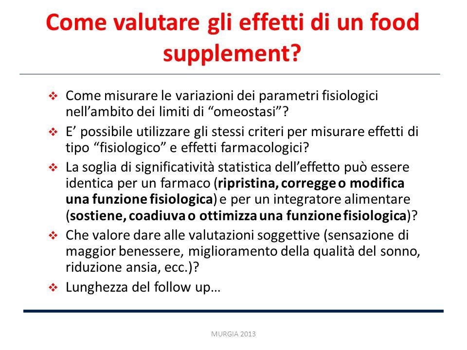 Come valutare gli effetti di un food supplement