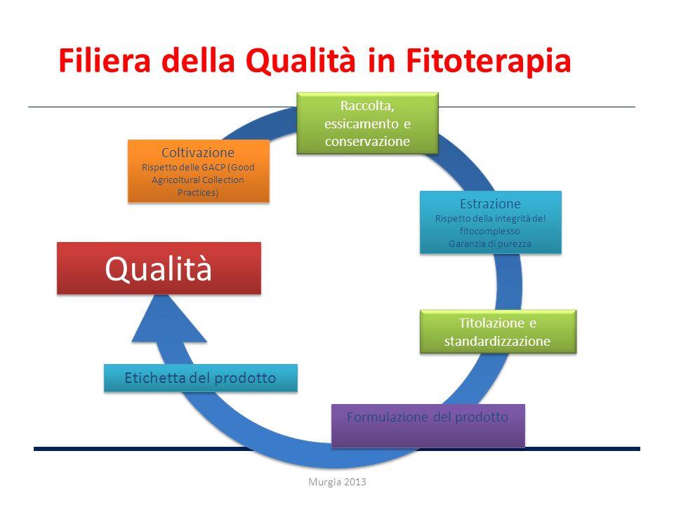 Filiera della Qualità in Fitoterapia