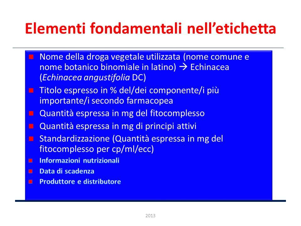 Elementi fondamentali nell'etichetta