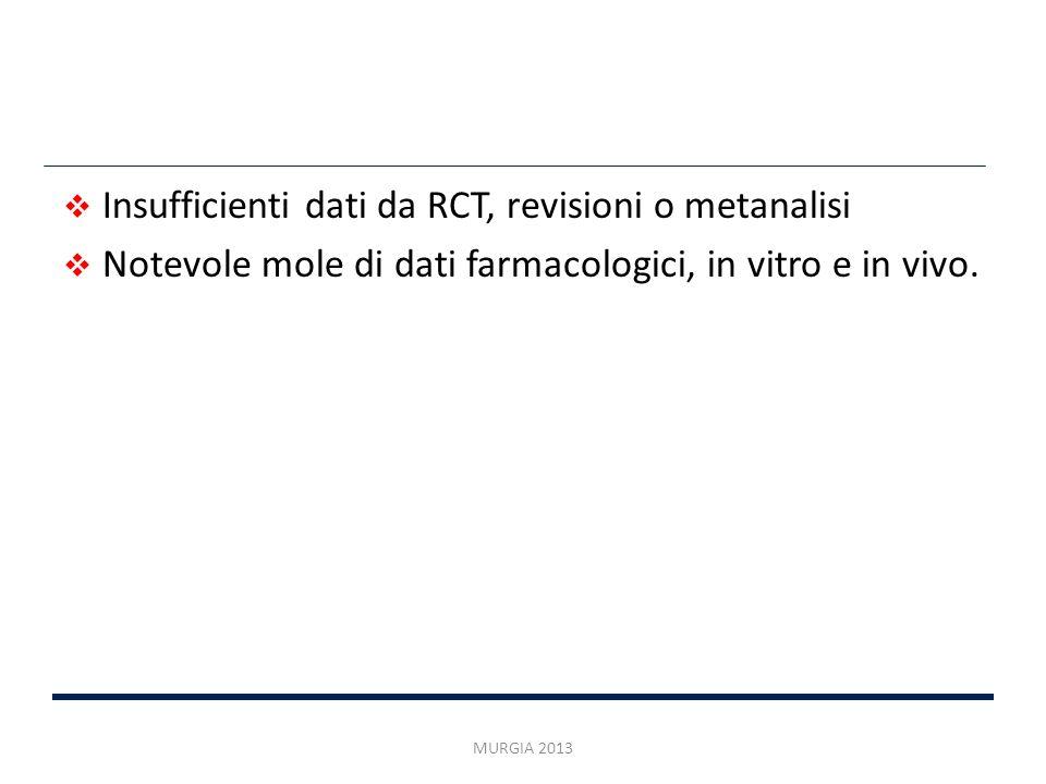Insufficienti dati da RCT, revisioni o metanalisi