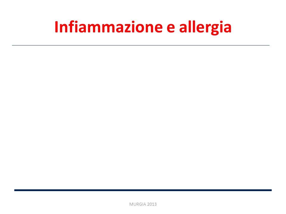 Infiammazione e allergia