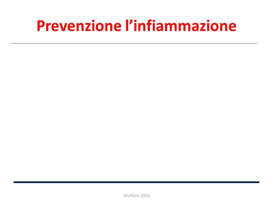 Prevenzione l'infiammazione