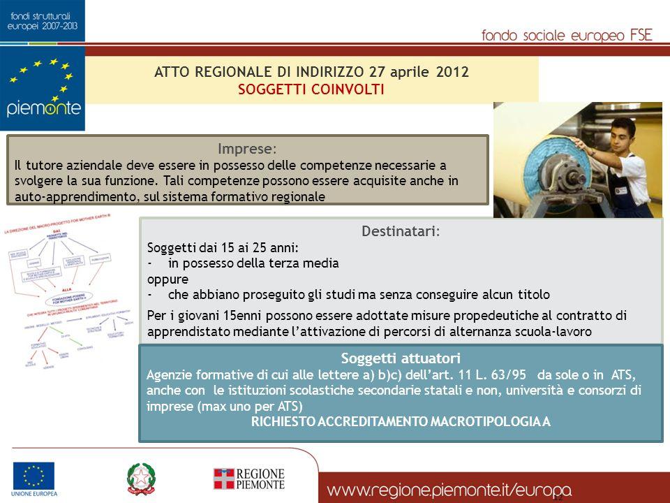 ATTO REGIONALE DI INDIRIZZO 27 aprile 2012 SOGGETTI COINVOLTI