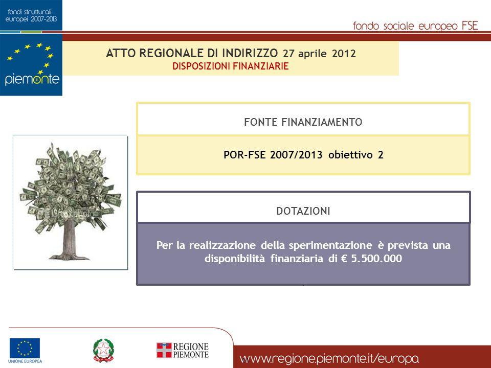 ATTO REGIONALE DI INDIRIZZO 27 aprile 2012 DISPOSIZIONI FINANZIARIE