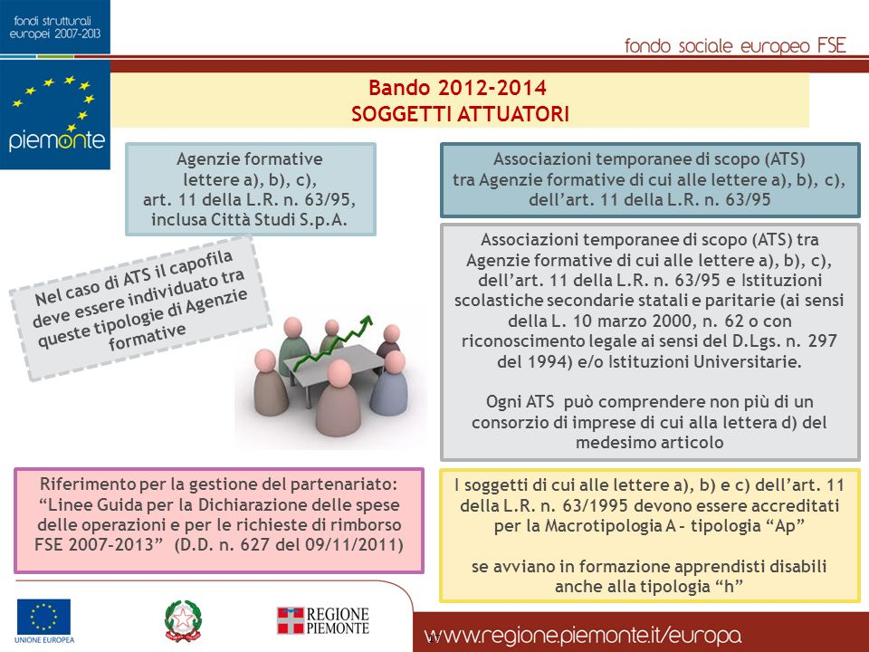 Bando 2012-2014 SOGGETTI ATTUATORI