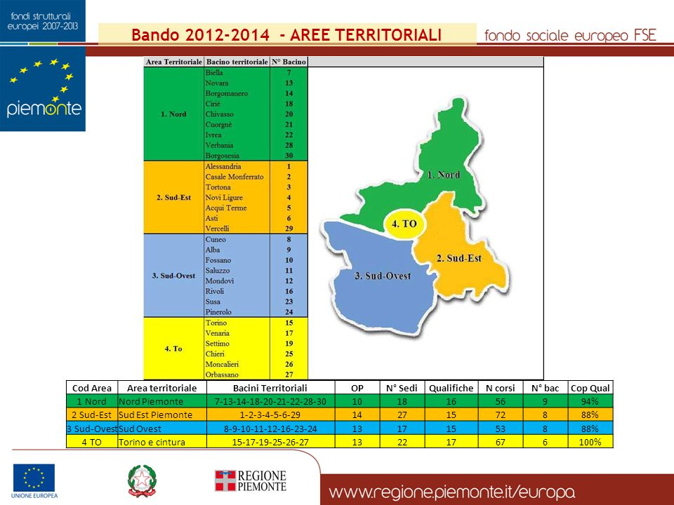 Bando 2012-2014 - AREE TERRITORIALI