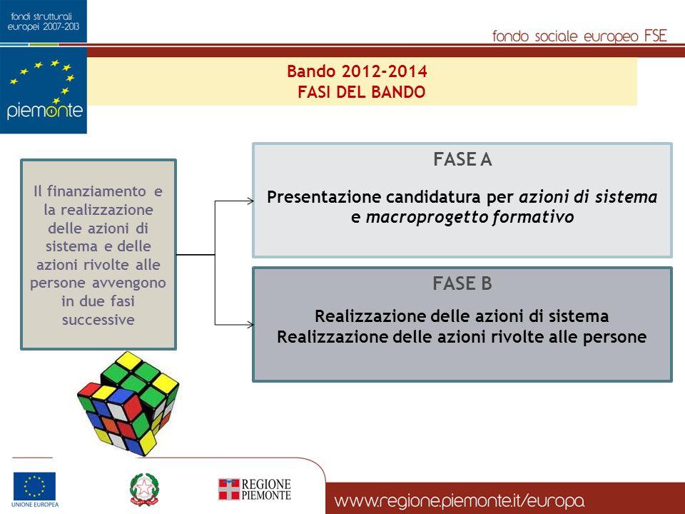 FASE A FASE B Bando 2012-2014 FASI DEL BANDO