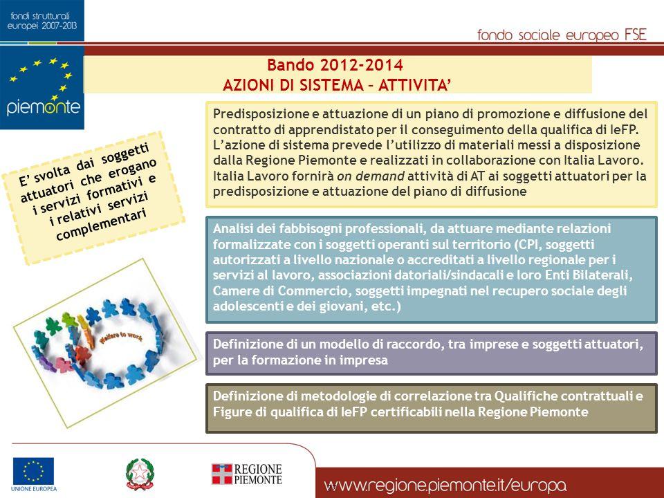 Bando 2012-2014 AZIONI DI SISTEMA – ATTIVITA'
