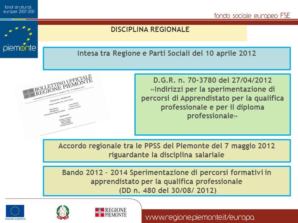 Intesa tra Regione e Parti Sociali del 10 aprile 2012