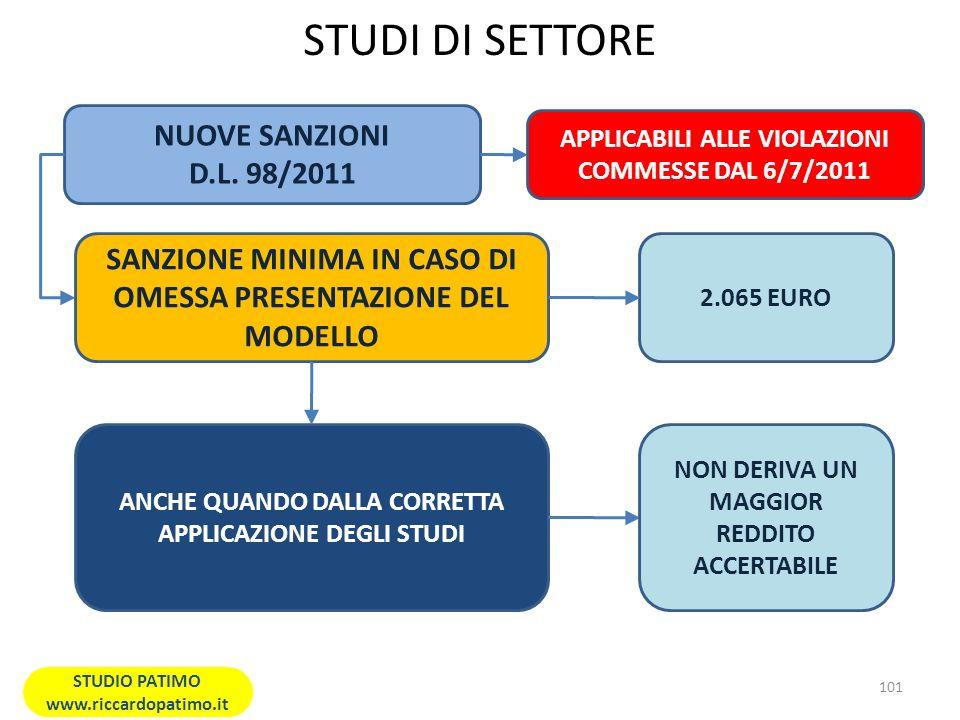 STUDI DI SETTORE NUOVE SANZIONI D.L. 98/2011