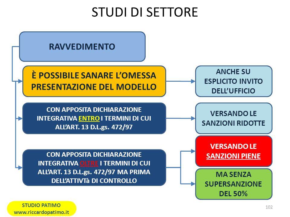 STUDI DI SETTORE RAVVEDIMENTO