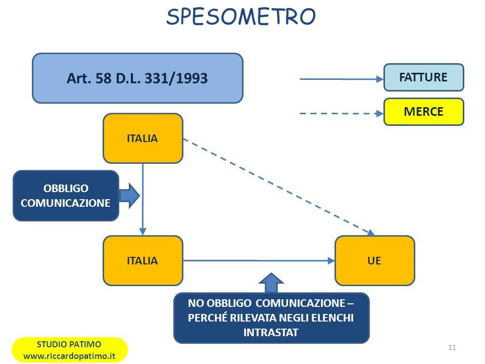 SPESOMETRO Art. 58 D.L. 331/1993 FATTURE MERCE ITALIA