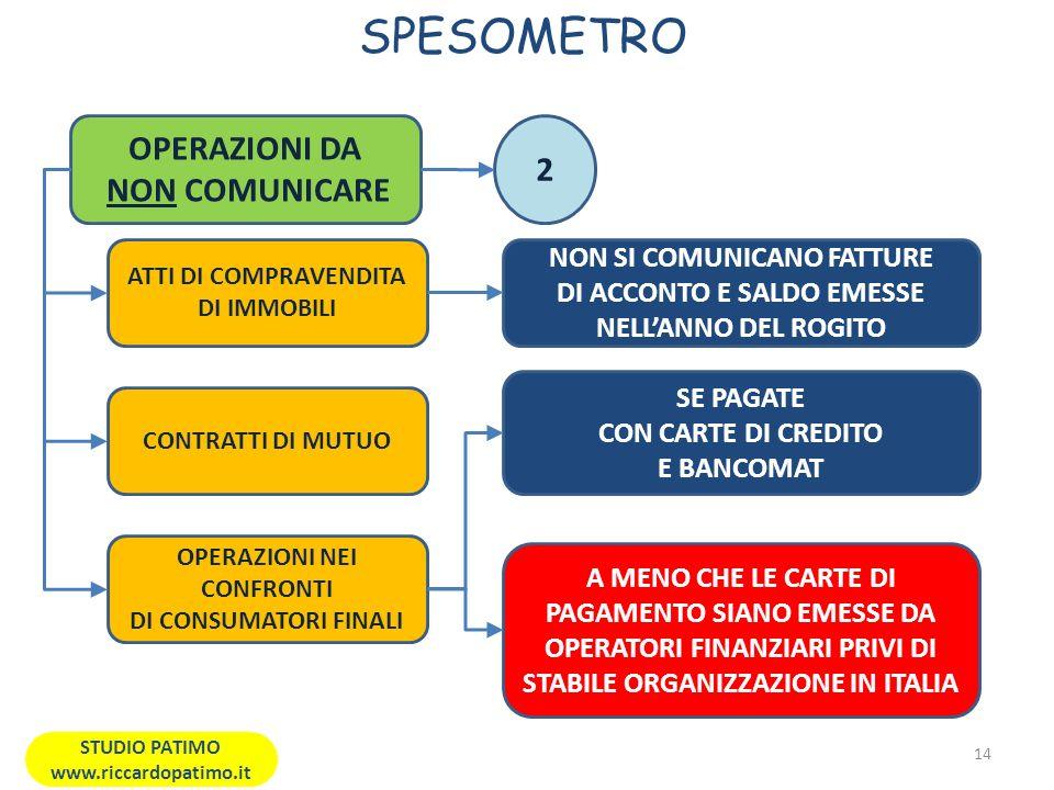 SPESOMETRO OPERAZIONI DA 2 NON COMUNICARE NON SI COMUNICANO FATTURE