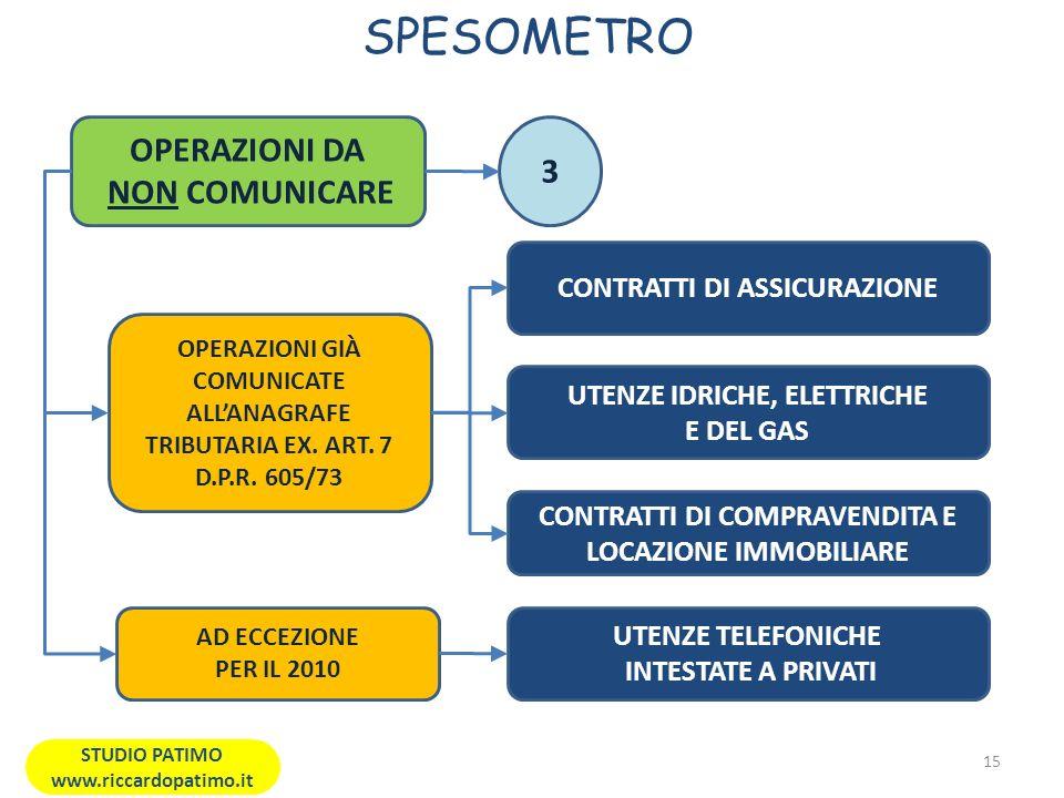 SPESOMETRO OPERAZIONI DA 3 NON COMUNICARE CONTRATTI DI ASSICURAZIONE
