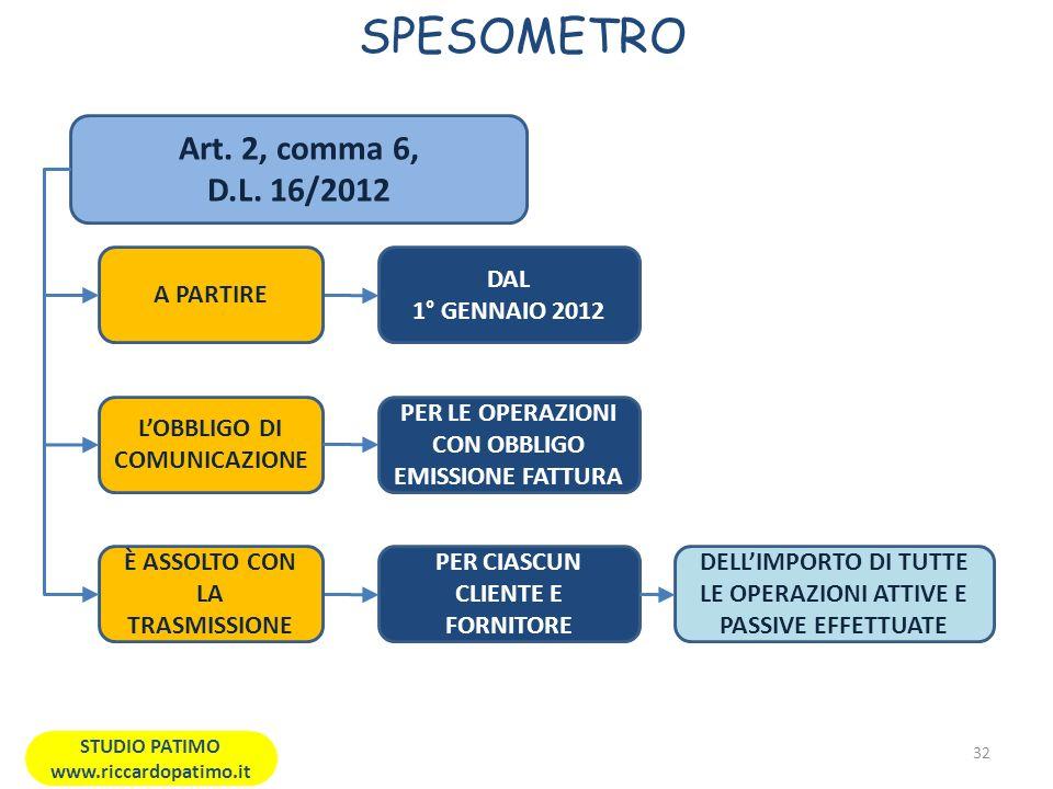 SPESOMETRO Art. 2, comma 6, D.L. 16/2012 A PARTIRE DAL 1° GENNAIO 2012