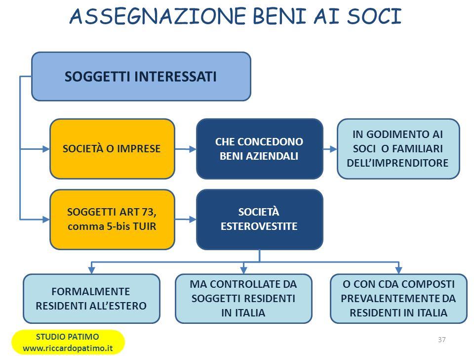 ASSEGNAZIONE BENI AI SOCI