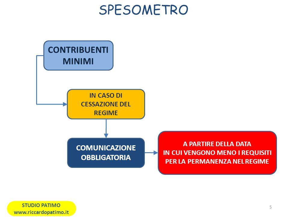 SPESOMETRO CONTRIBUENTI MINIMI COMUNICAZIONE OBBLIGATORIA