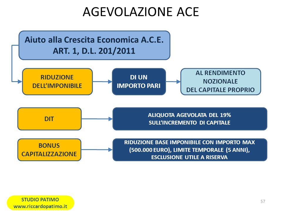 AGEVOLAZIONE ACE Aiuto alla Crescita Economica A.C.E. ART. 1, D.L. 201/2011. RIDUZIONE DELL'IMPONIBILE.